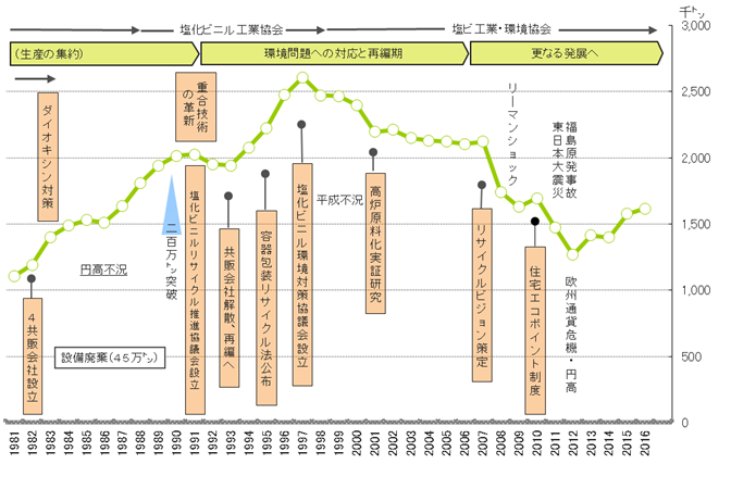 日本の歴史年表 - Bing images : 中学 日本歴史年表 : 中学